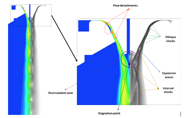 Contour plot of gas velocity field with regions and shock waves indicated.